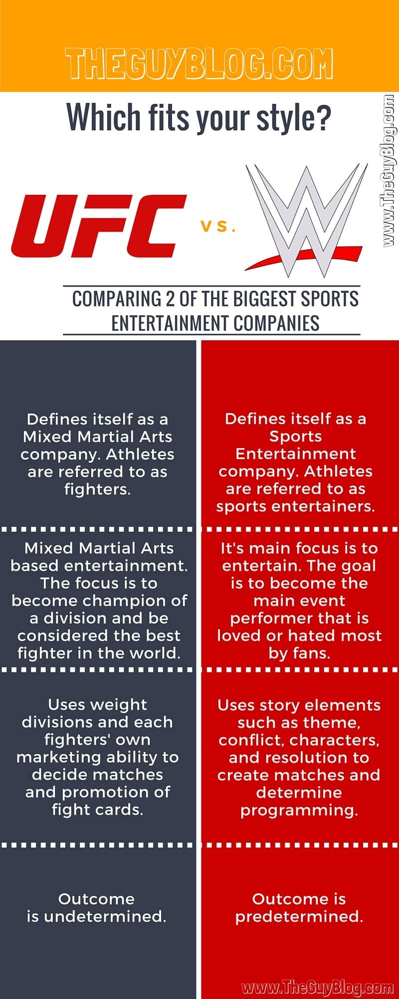 UFC vs WWE Infographic | The Guy Blog